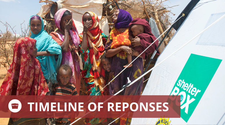 ShelterBox NZ Rotary Action Toolkit Timeline of Responses